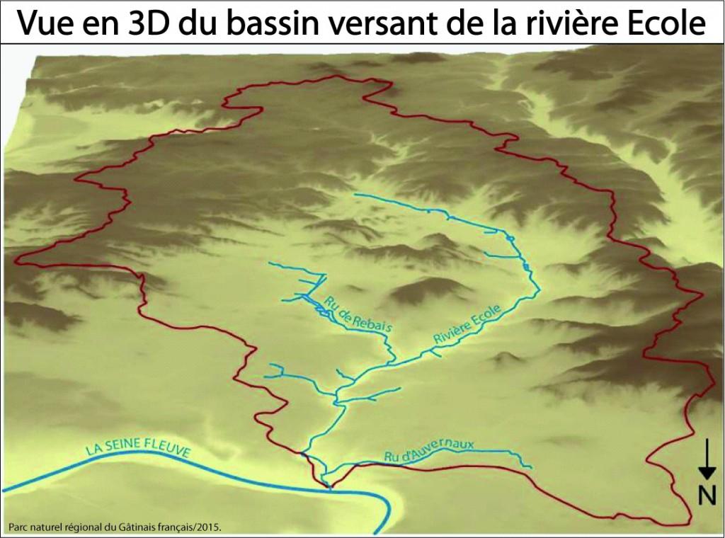 Bassin versant riviere Ecole